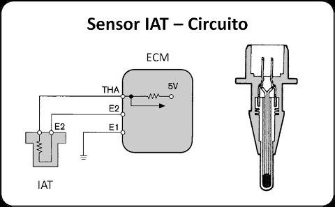 [PÉDAGOGIE] capteur de température de l'air admis Sensor10