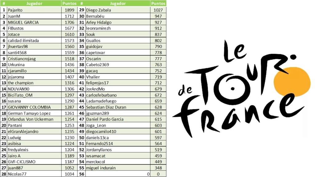 POLLA TOUR de FRANCIA - Válida 29ª para La Gran Polla LRDE 2018 - Página 3 Diapo123