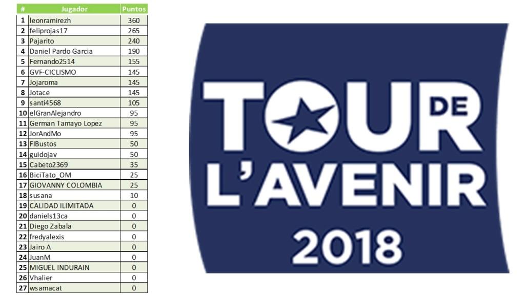 Polla Tour de l'Avenir-Válida 32/40 de la Polla Anual LRDE 2018 Diapo153