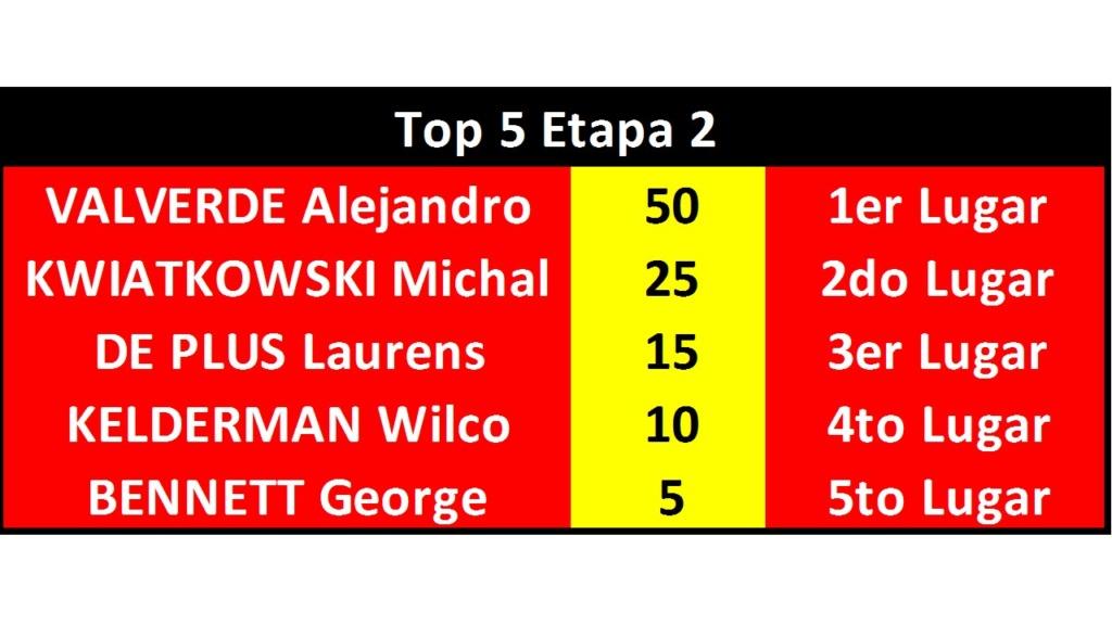 Vuelta a España 2018 - Válida 33/40 Polla Anual de LRDE - Página 2 Diapo183