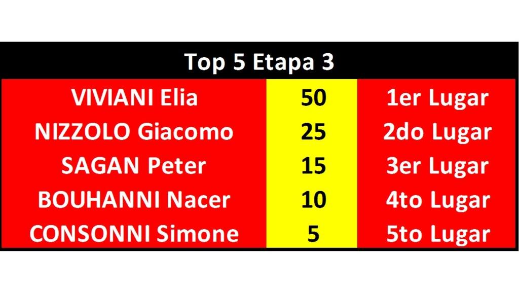 Vuelta a España 2018 - Válida 33/40 Polla Anual de LRDE - Página 2 Diapo198