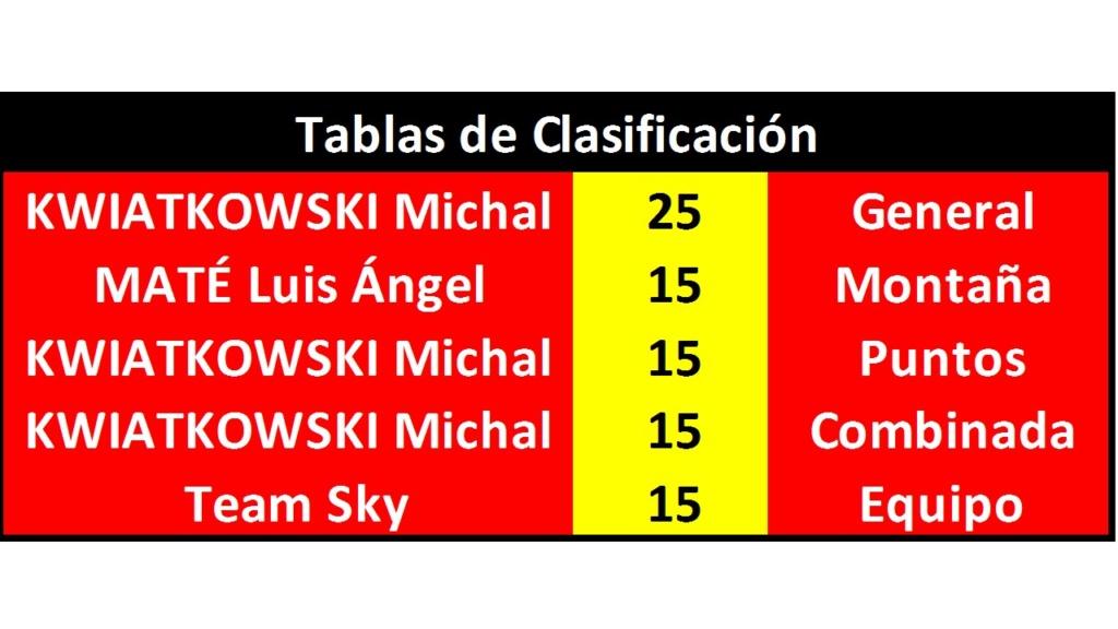 Vuelta a España 2018 - Válida 33/40 Polla Anual de LRDE - Página 2 Diapo199