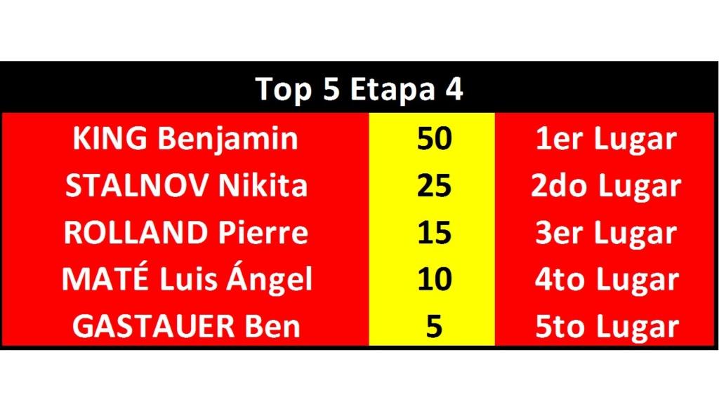 Vuelta a España 2018 - Válida 33/40 Polla Anual de LRDE - Página 2 Diapo206