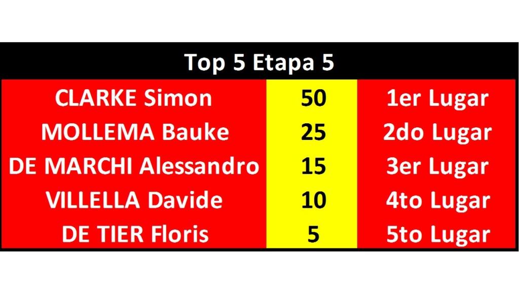 Vuelta a España 2018 - Válida 33/40 Polla Anual de LRDE - Página 2 Diapo212
