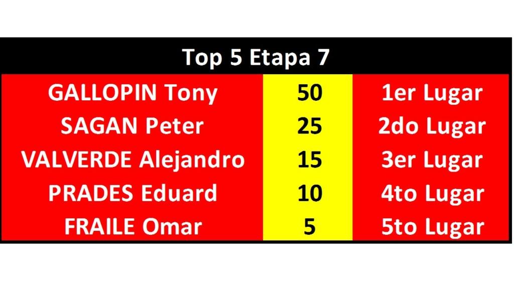 Vuelta a España 2018 - Válida 33/40 Polla Anual de LRDE - Página 2 Diapo223