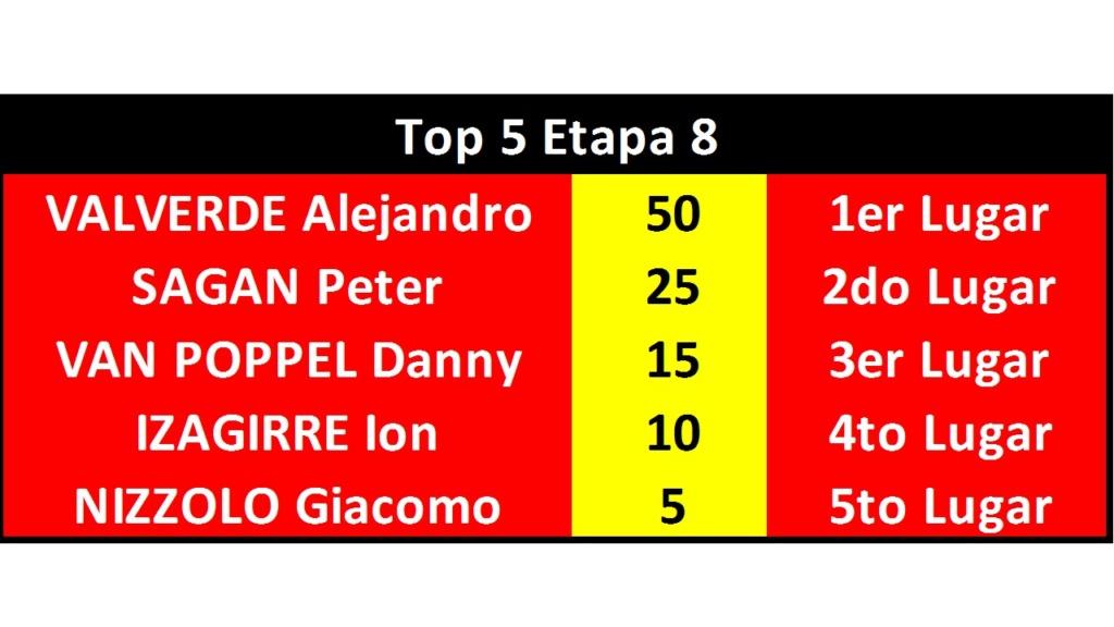 Vuelta a España 2018 - Válida 33/40 Polla Anual de LRDE - Página 2 Diapo226