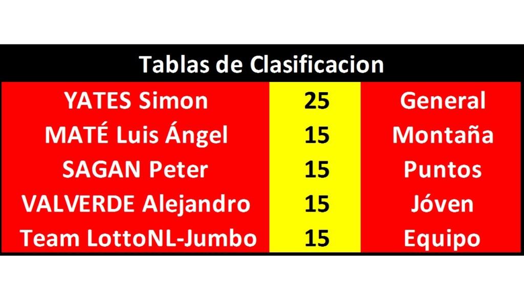 Vuelta a España 2018 - Válida 33/40 Polla Anual de LRDE - Página 2 Diapo234