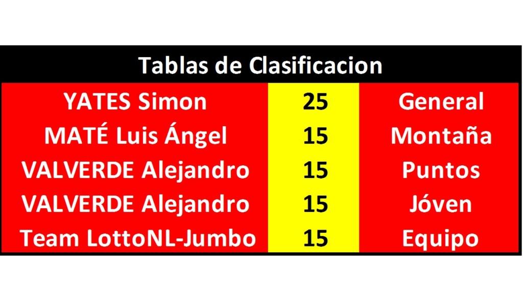 Vuelta a España 2018 - Válida 33/40 Polla Anual de LRDE - Página 2 Diapo238