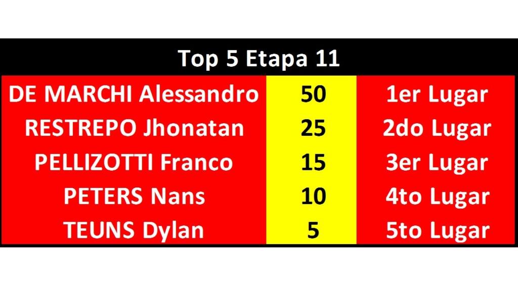Vuelta a España 2018 - Válida 33/40 Polla Anual de LRDE - Página 2 Diapo239