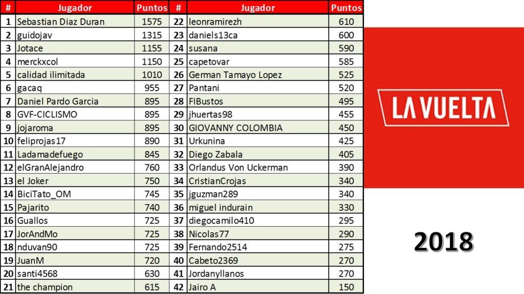 Vuelta a España 2018 - Válida 33/40 Polla Anual de LRDE - Página 3 Diapo287
