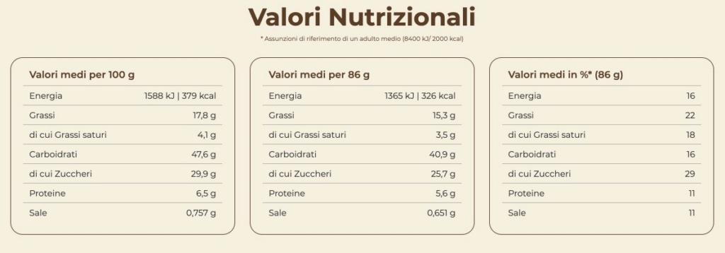 Muffin Nutella 0110