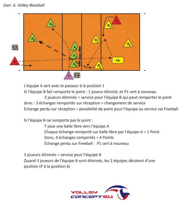 Volleyconcept.eu : 20 euro de réduction Fr3810
