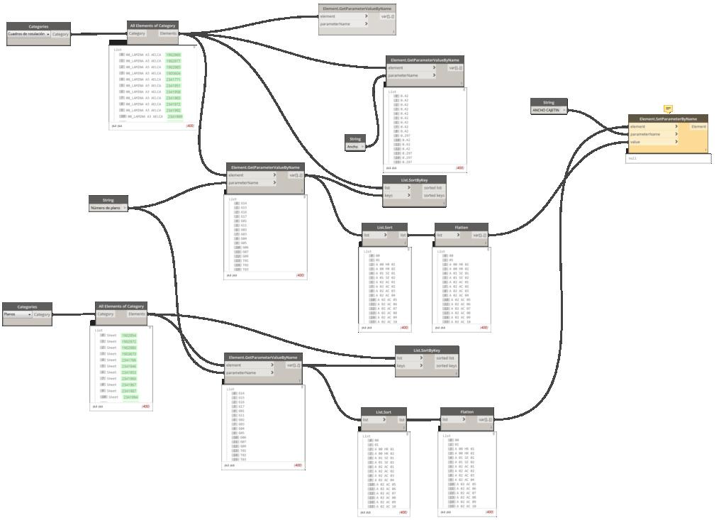 [PARÁMETROS] Vincular parámetros de ancho y largo entre planos y cuadros de rotulación. Captur10