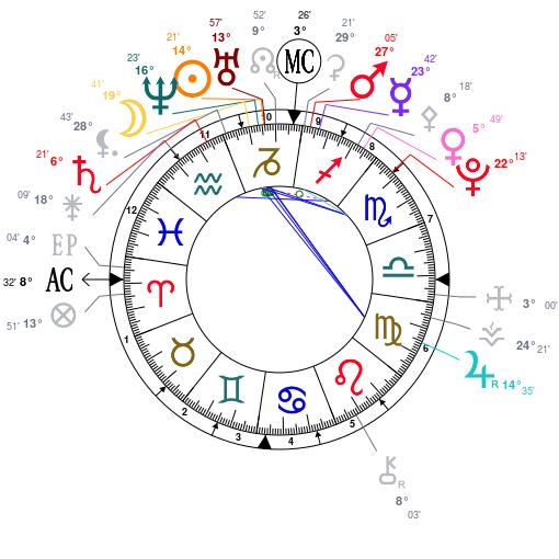 mon theme astral Astrot10