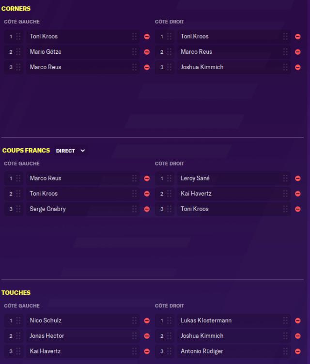 Tireurs de CF, Corners, Penalty, Touches et capitaine !! Captu222