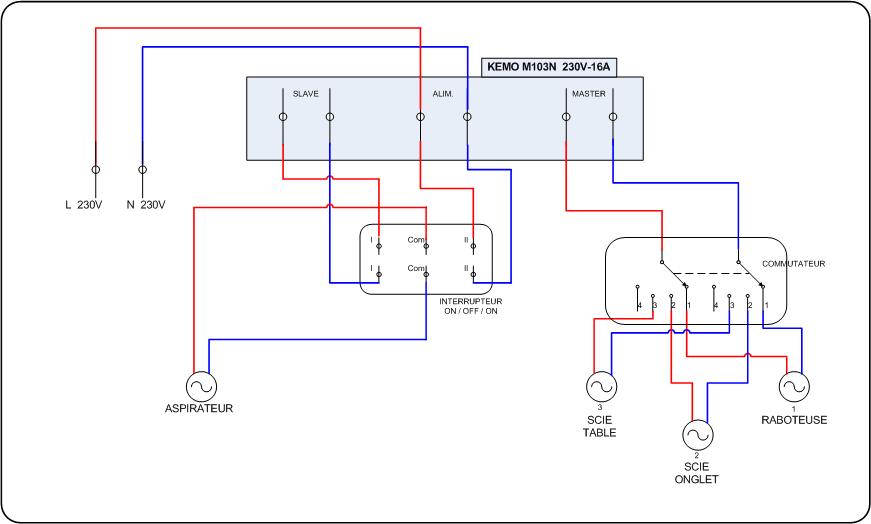 Aspirateur Cyclonique Dust Commander et module maitre/esclave Switch11