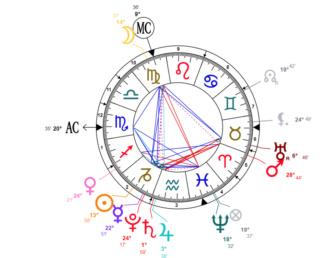 jupiter - Jupiter carré saturne en thème natal  Captur14
