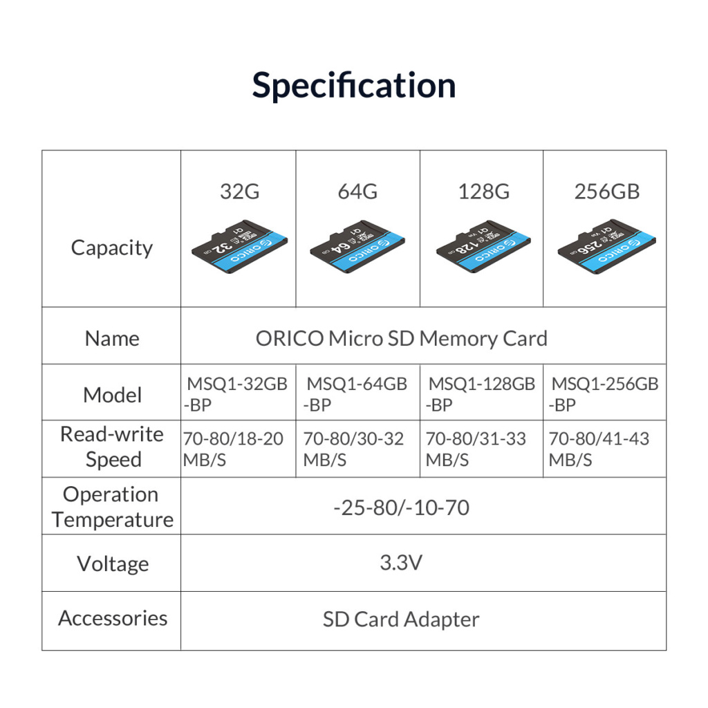 The Odroid-Go Advance. - Page 34 H3f0ac10