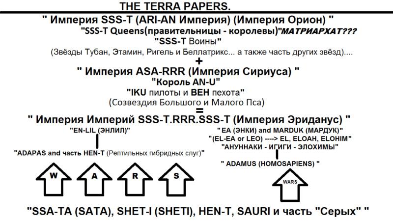 УЭС ПЕНРЕ  - ЭКЗОПОЛИТИЧЕСКАЯ ТЕРМИНОЛОГИЯ The_te10