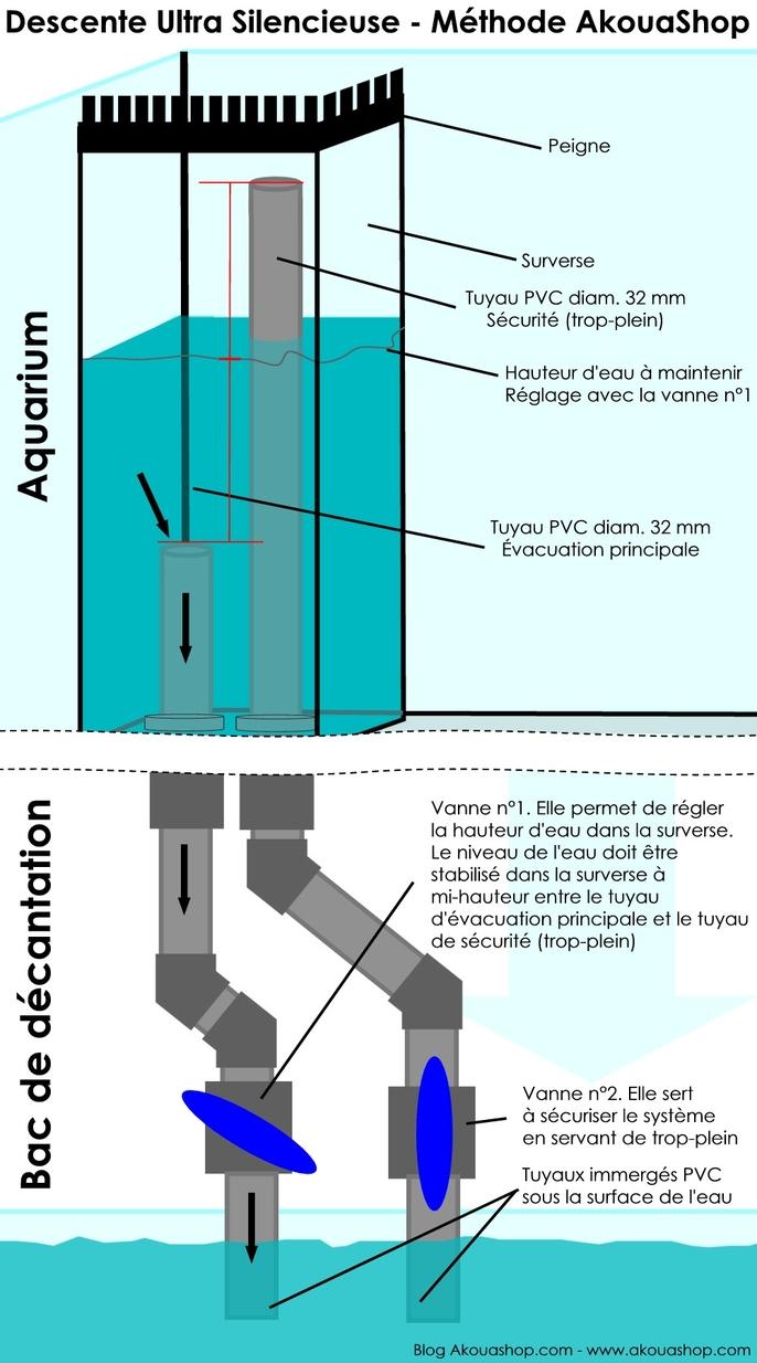 Aspiration basse colonne humide Descen11