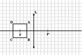 Ótica geométrica Zsptic10