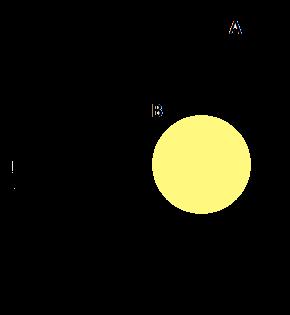 Gráfico equação 1 e 2 grau Downlo11