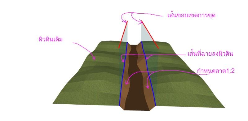 Projection เส้นลงบน Surface(งานขุดดินอ่างเก็บน้ำครับ) Unled111