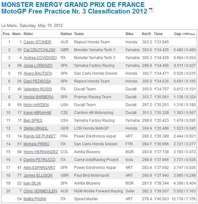 [GP] Le Mans, 20 mai 2012 - Page 2 Captur51