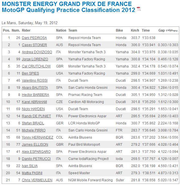 [GP] Le Mans, 20 mai 2012 - Page 2 Captur52