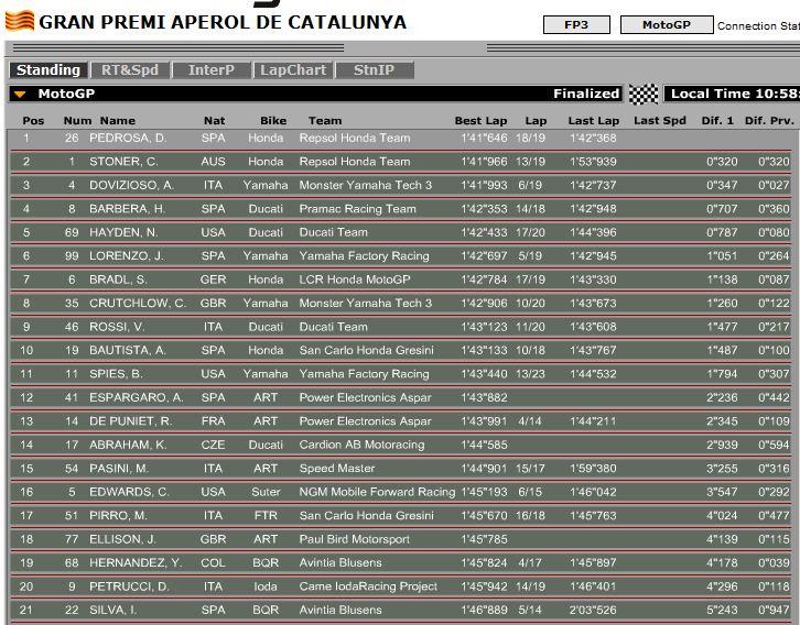 [GP] Catalunya, 3 juin 2012 Captur55