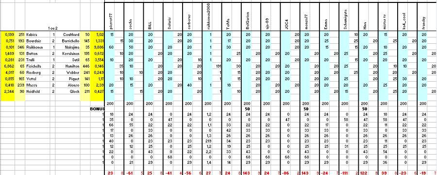 [TD-2008] Résultats du Tiercé des Duels - Page 5 Td11a10