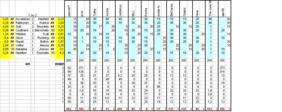 [TD-2008] Résultats du Tiercé des Duels - Page 7 Td16a13