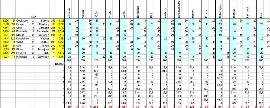 [TD-2008] Résultats du Tiercé des Duels - Page 2 Td4a10