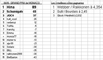 [TD-2008] Résultats du Tiercé des Duels - Page 3 Td6b10