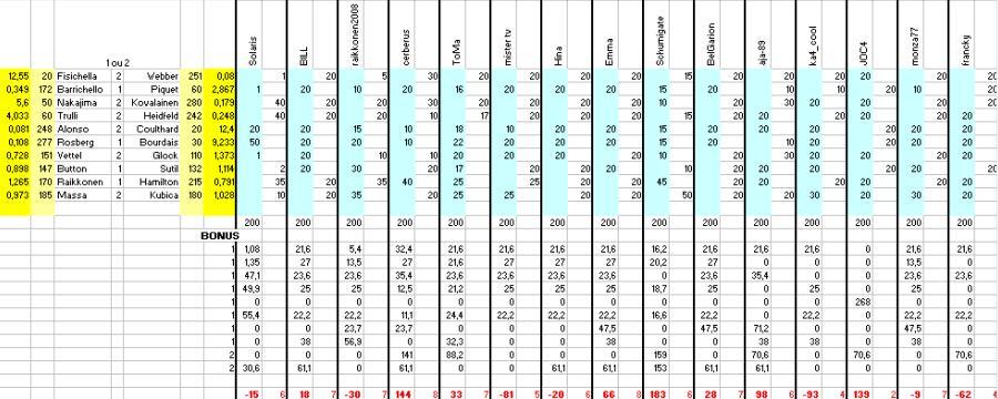 [TD-2008] Résultats du Tiercé des Duels - Page 3 Td7a10