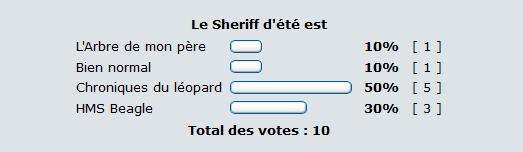 Sheriff d'été 2018 : Chroniques du léopard d'Appollo et Téhem 8865e810