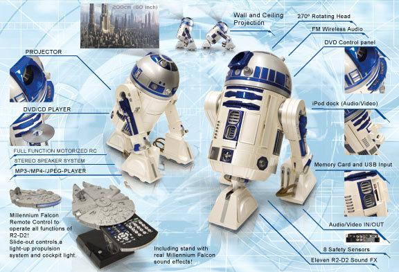 Nikko R2-D2 Img_1110
