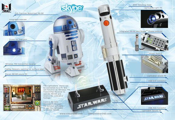 Nikko R2-D2 Img_1111