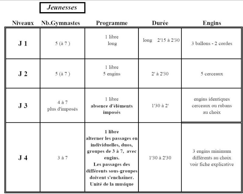 Prochain engin (2009) - Page 4 Ensemb11