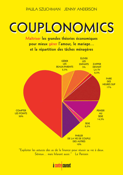 Couplonomics Couplo10
