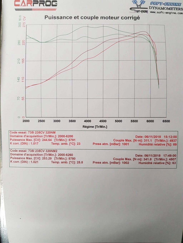 Reprog Flex fuel - Ethanol + SP98 Img_4412