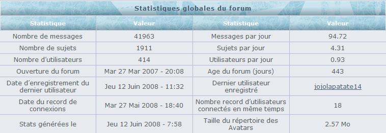 Next-Gen >> Forum de pubs new concept Stats_11
