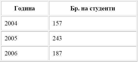 HTML (HyperText Markup Language) 211