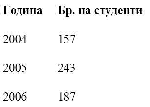 HTML (HyperText Markup Language) 510