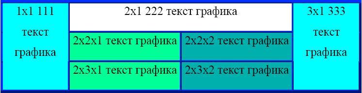 HTML (HyperText Markup Language) 610