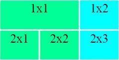 HTML (HyperText Markup Language) 710