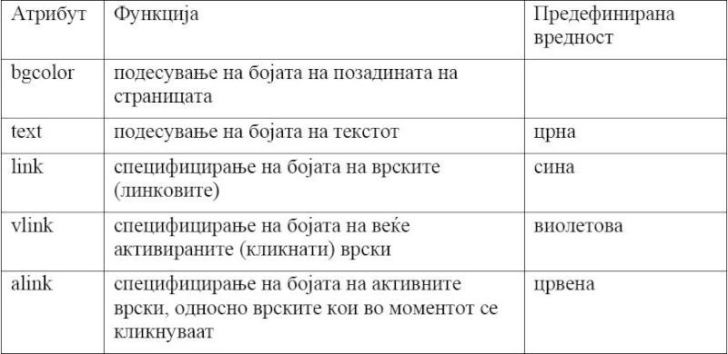 HTML (HyperText Markup Language) Treta10