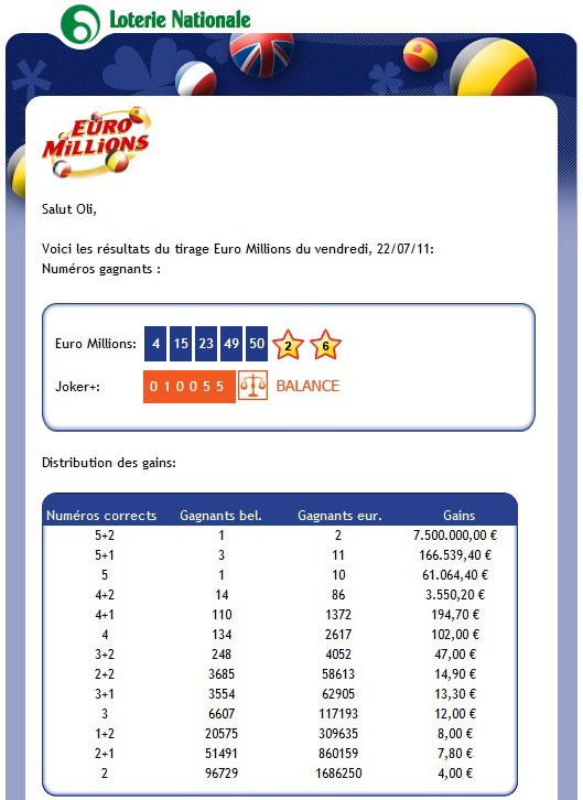 J'ai gagné au Lotto !!!!!!!!!! - Page 3 Gagn_l12