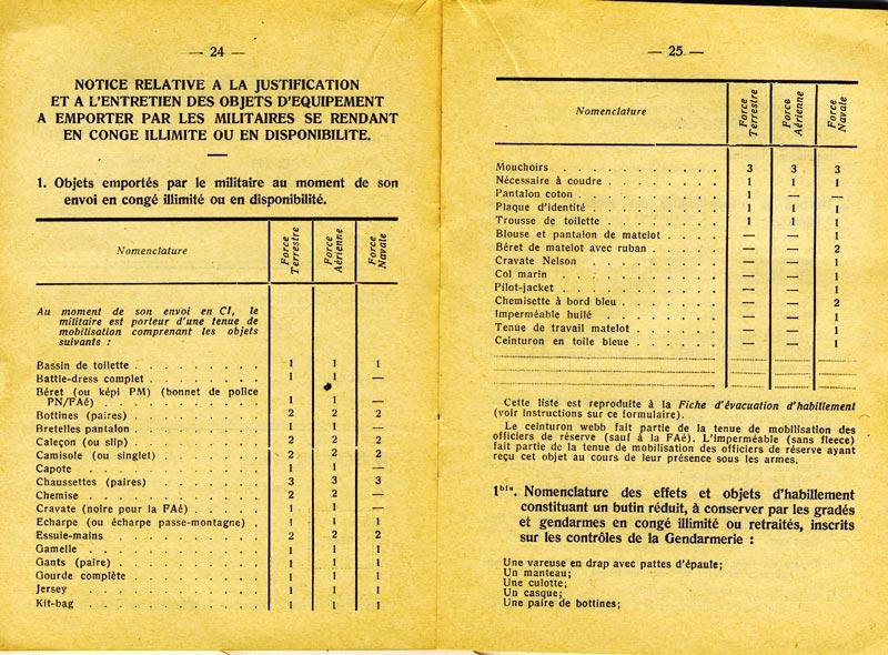 Sint-Kruis dans les années 60...   - Page 2 Jp_7110