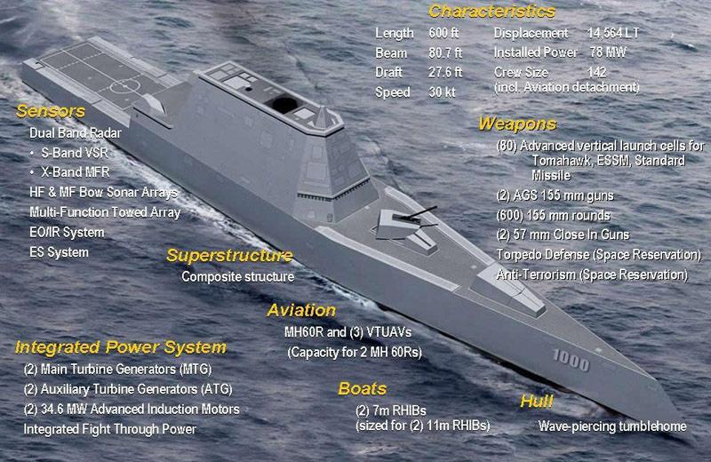 DDG-1000 Zumwalt le nouveau joujou de la marine américaine ! Uss_zu11